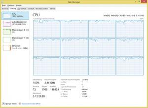 After Effects kann jede CPU voll auslasten